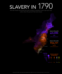 slavery1790